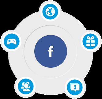 développement social facebook twitter